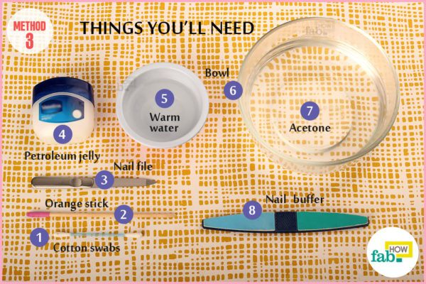 Method 3 things need