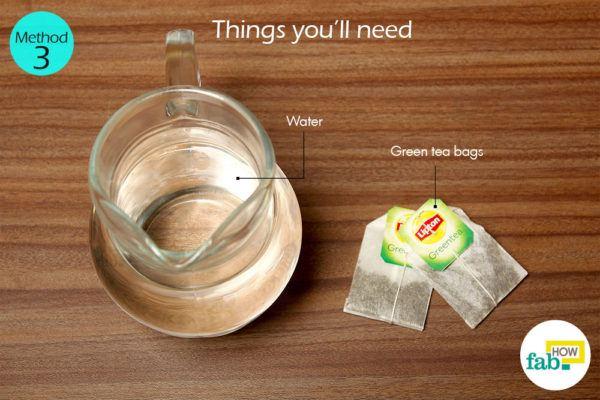 Method 3 things need