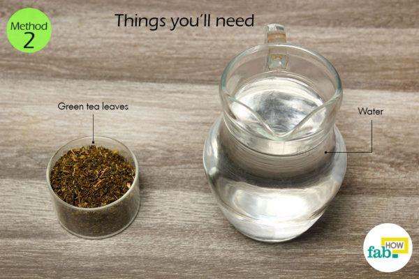 Method 2 things need
