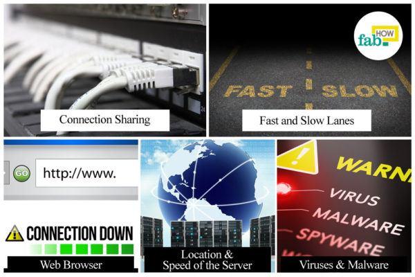 Factors affecting internet speed