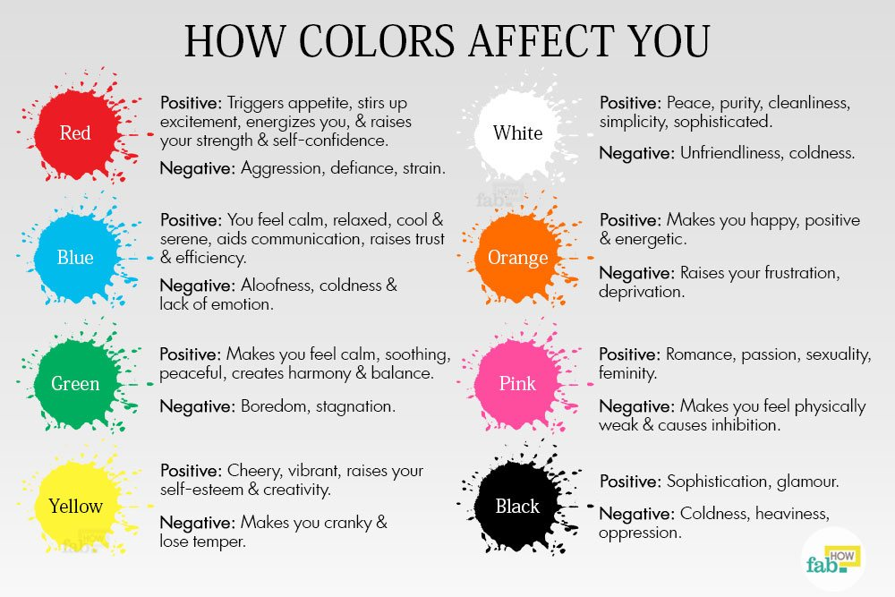 do colors affect your mood essay Research paper on how music affects your mood essay writing the  how do you create a tone within an essay  how colors affect the people english literature.
