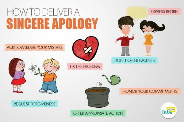 how to correctly apologize