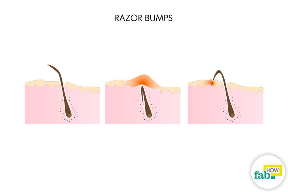 how to use womans razor