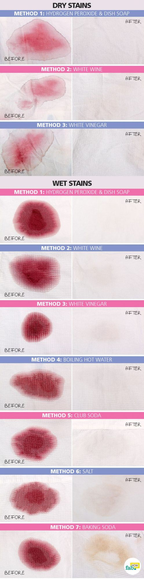 red wine stains from clothes