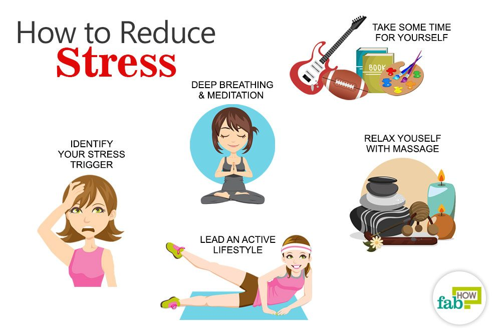 how to relieve stress and anxiety The following products are considered to be alternative treatments or natural remedies for anxiety and stress their efficacy may not have been scientifically tested to the same degree as the drugs listed in the table above however there may be historical, cultural or anecdotal evidence linking their use to the treatment of.