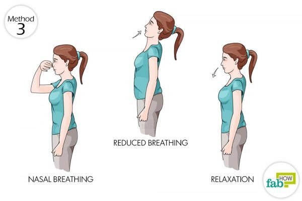 buteyko breathing technique for relief from asthma