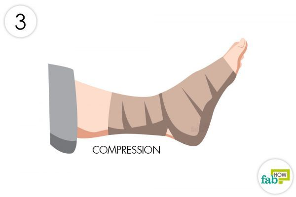 compression to get rid of sore muscles