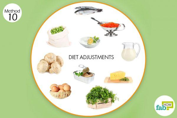 diet management for relief from asthma