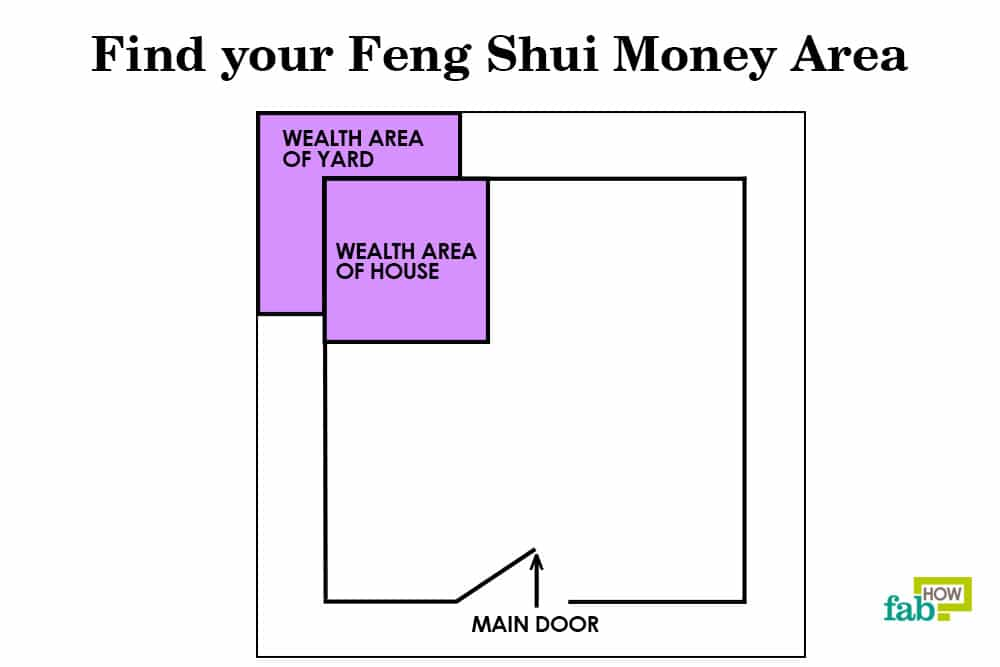 Find Your Feng Shui Money Area Various Traditions Of Suggest Different Wealth Areas To Home Or Room