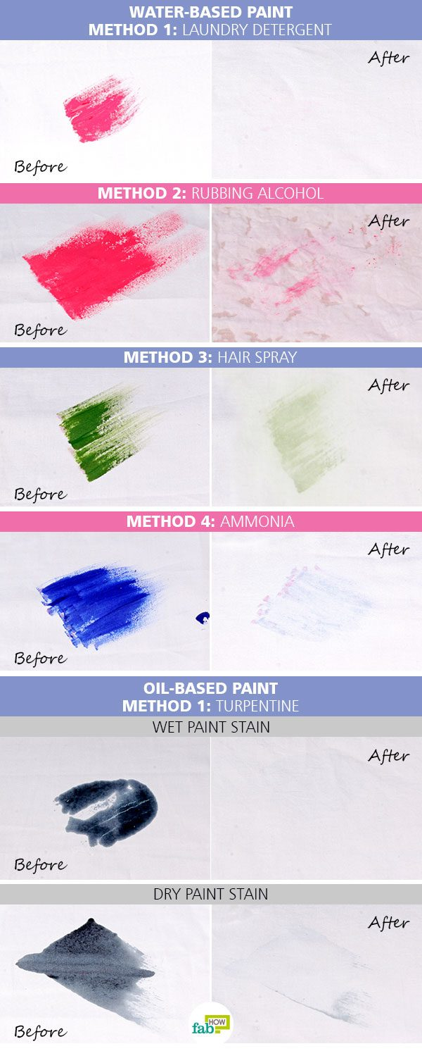 How to get color out of clothes 28 images how to get for How to get sweat stains out of colored shirts