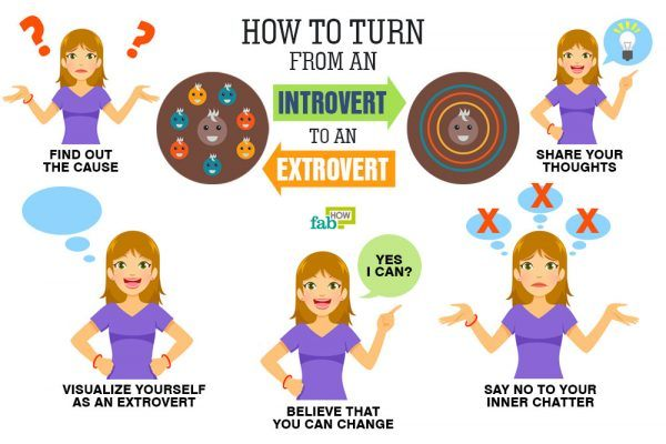 Learn how to transform yourself from an introvert to an extrovert